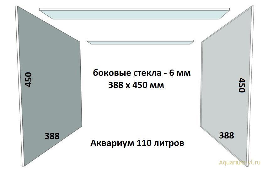 Размеры боковых стенок