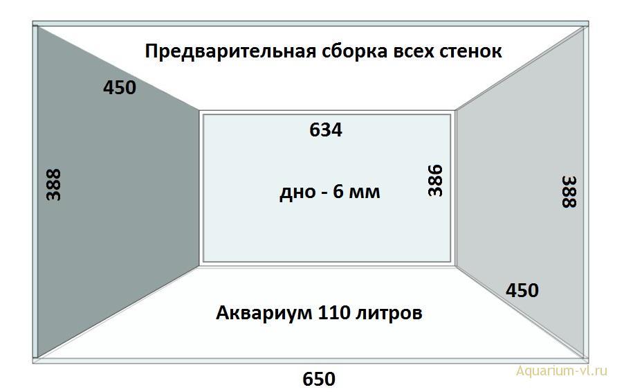 Аквариум 110 литров изготовление