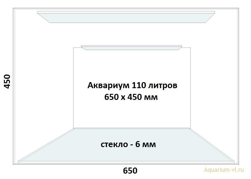 Размеры лицевых стенок