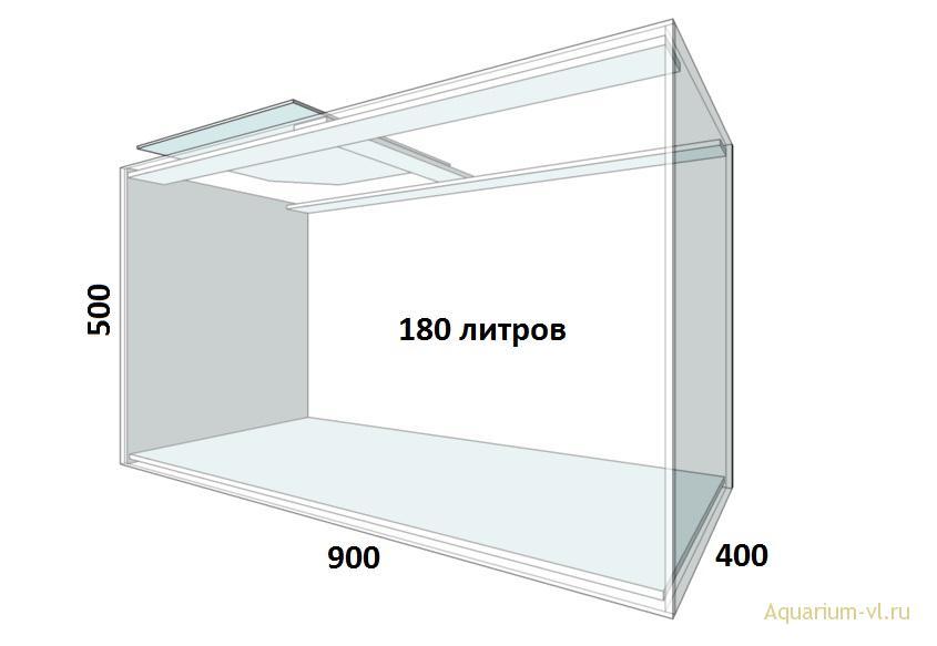 Внешние размеры аквариума 180 л
