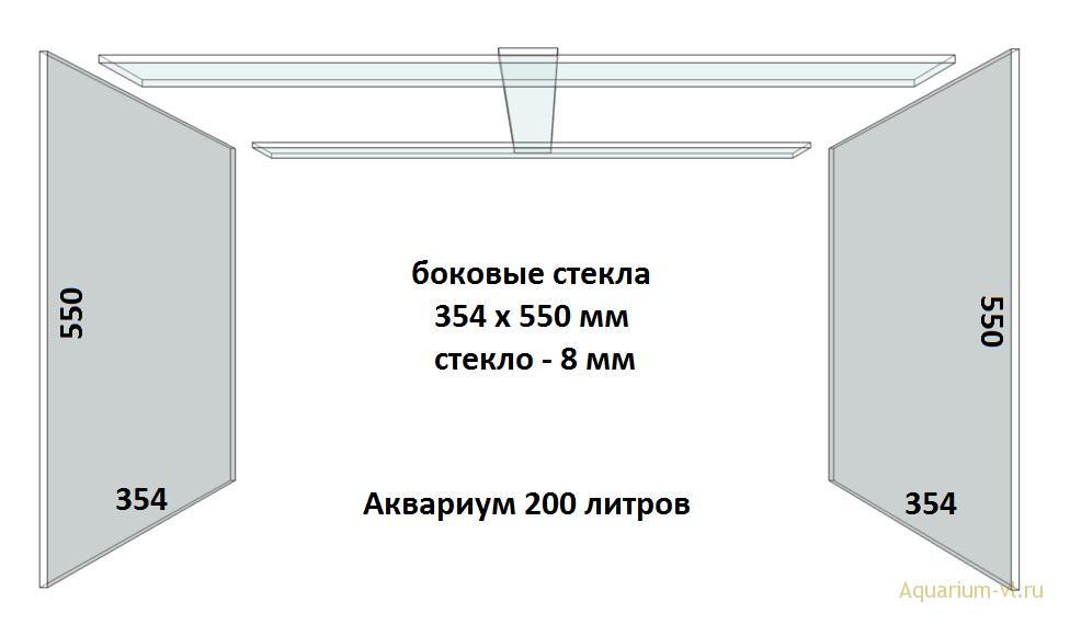 Боковые стенки для аквариума 200 л