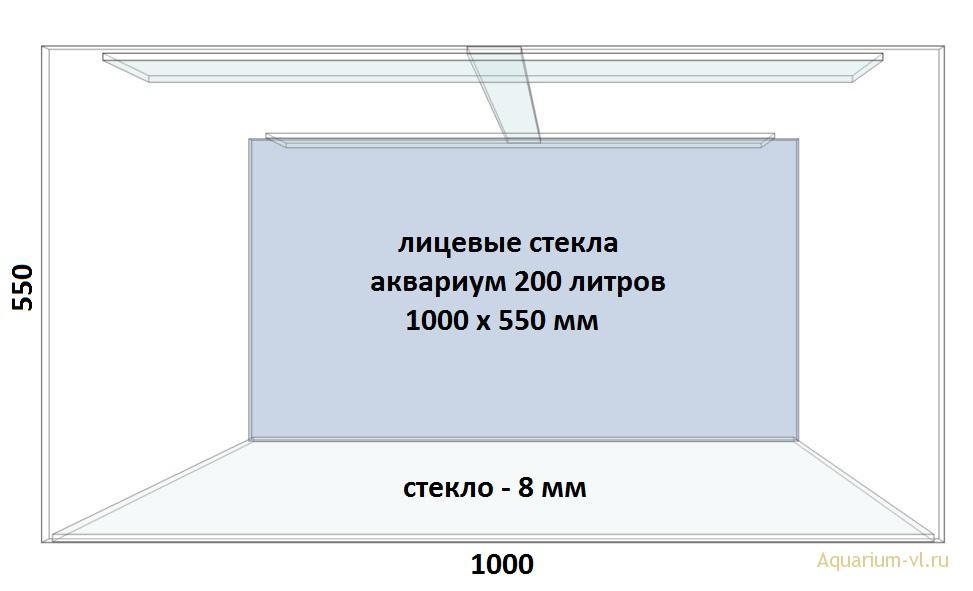 Лицевые стекла для аквариума 200 л