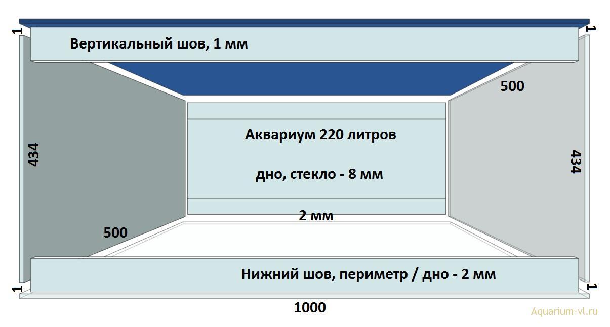 Схема сборки дно аквариум 220 литров