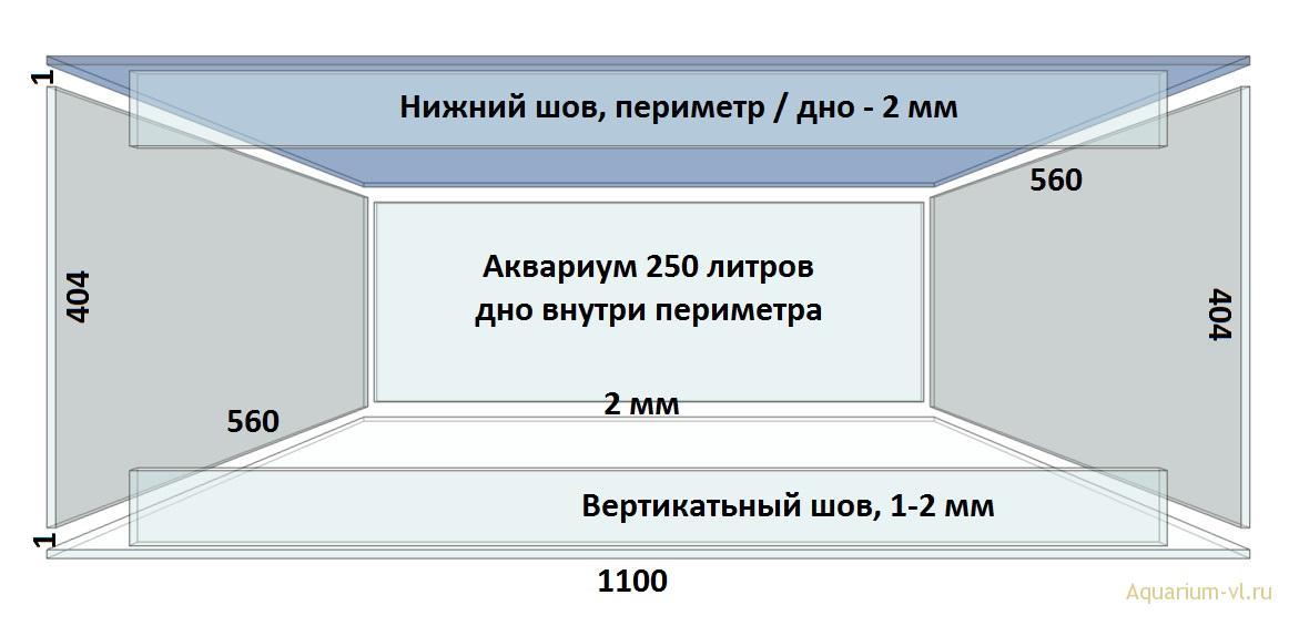 Схема расположения дна
