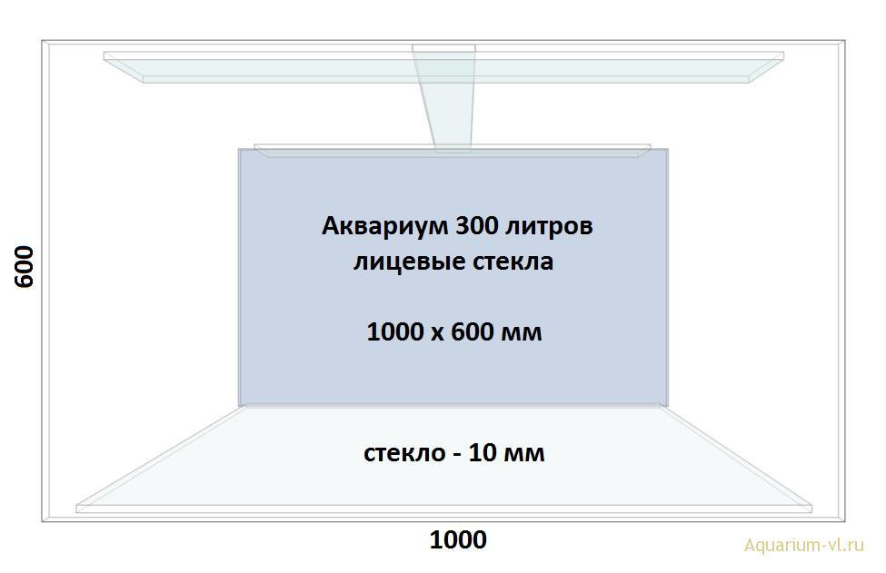 Лицевые стекла аквариум 300 литров