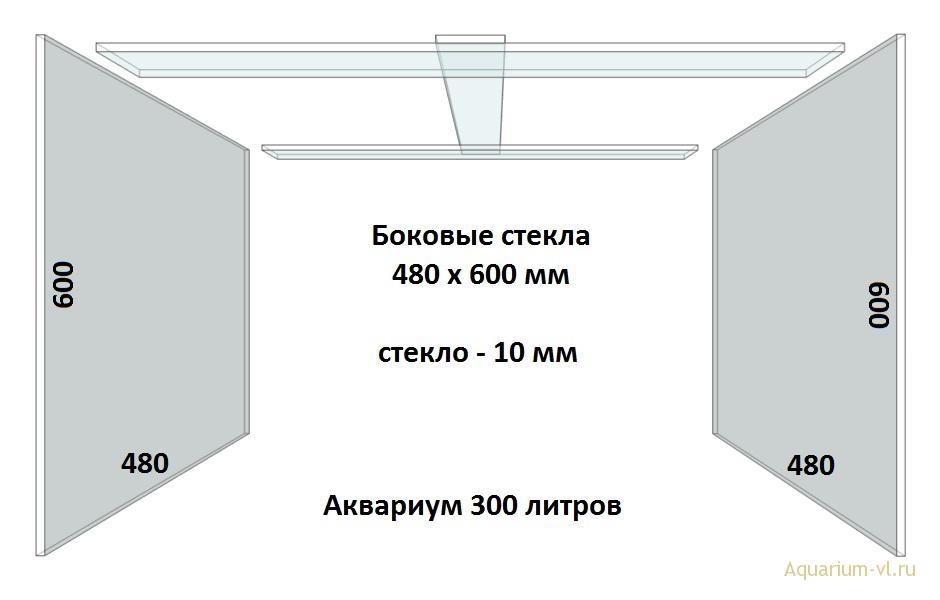 Боковые стекла, аквариум 300 литров