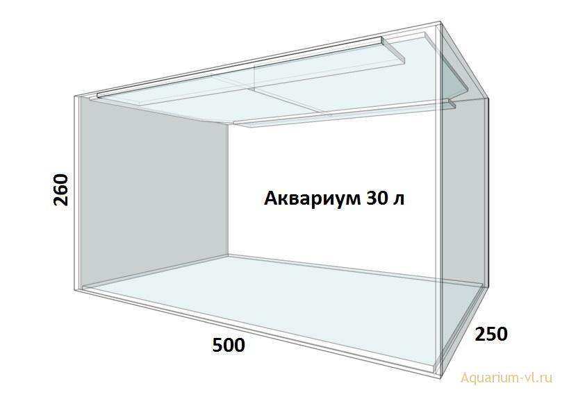 Аквариум 30 литров размеры