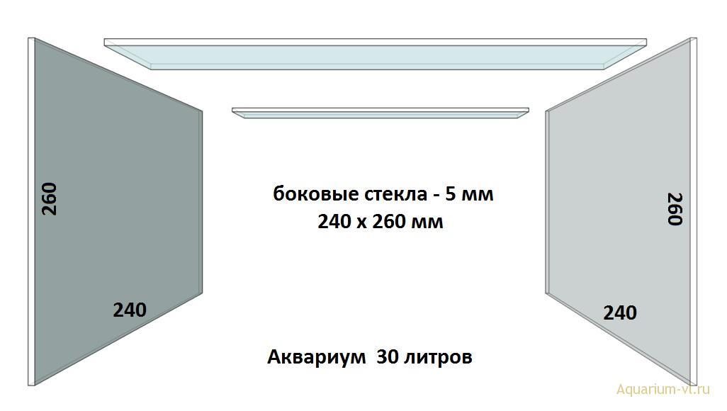 Боковые стекла размеры