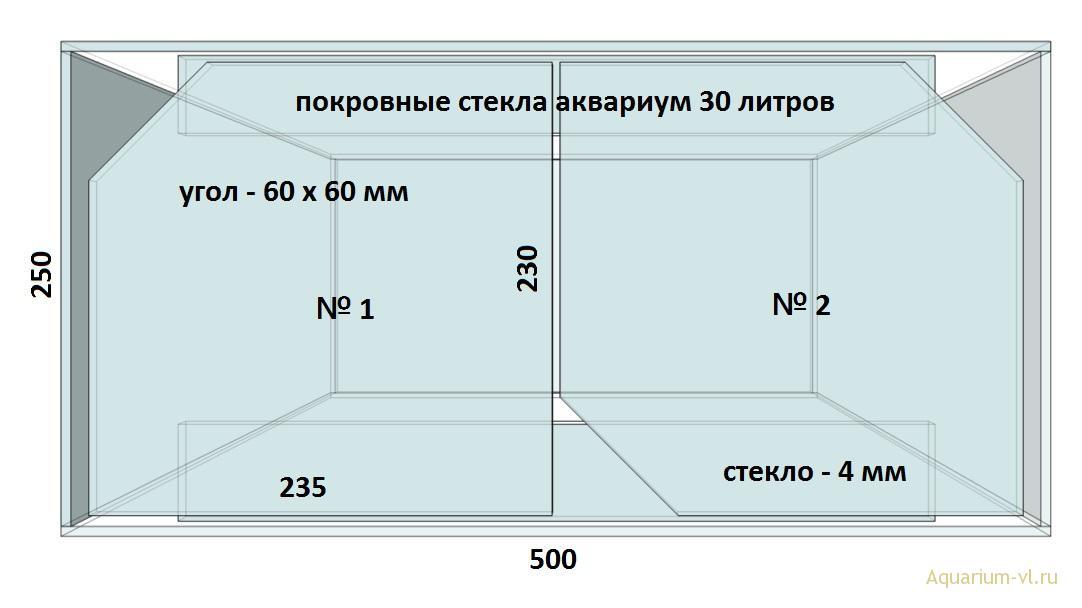 Размеры для покровных стекл