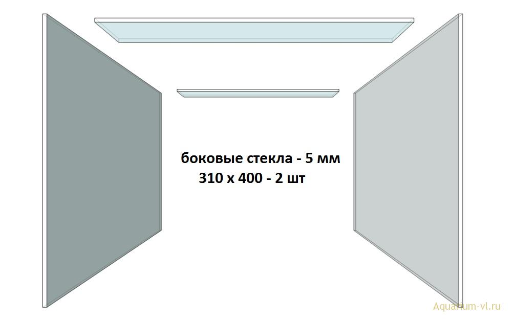 размеры боковых стекл