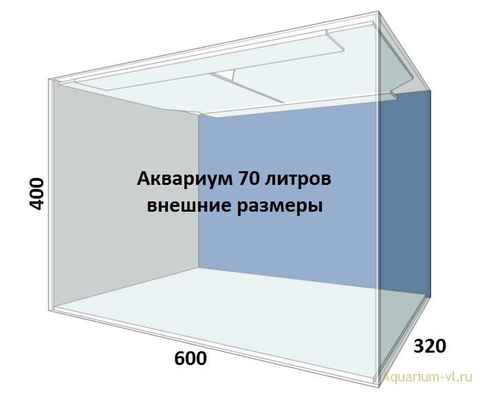 Внешние размеры аквариум 70 литров