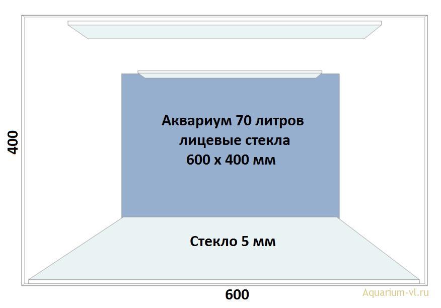 Лицевые стекла, аквариум 70 литров
