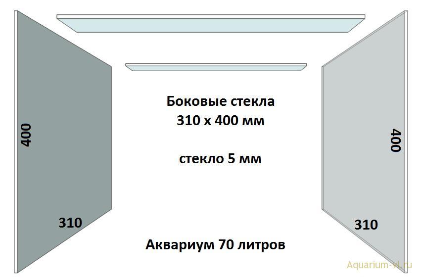 Боковые стекла, аквариум 70 литров