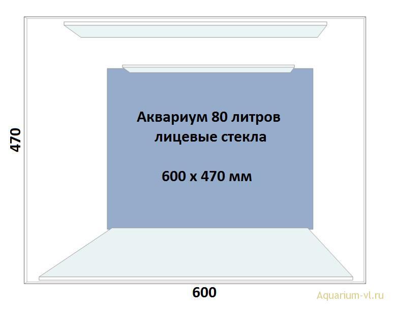 Лицевые стекла аквариум 80 литров