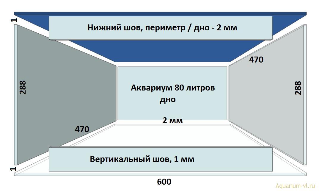 Схема сборки аквариума 80 литров