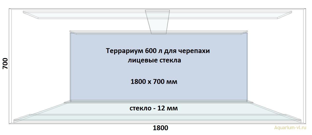 Лицевые стекла, террариум 600 л