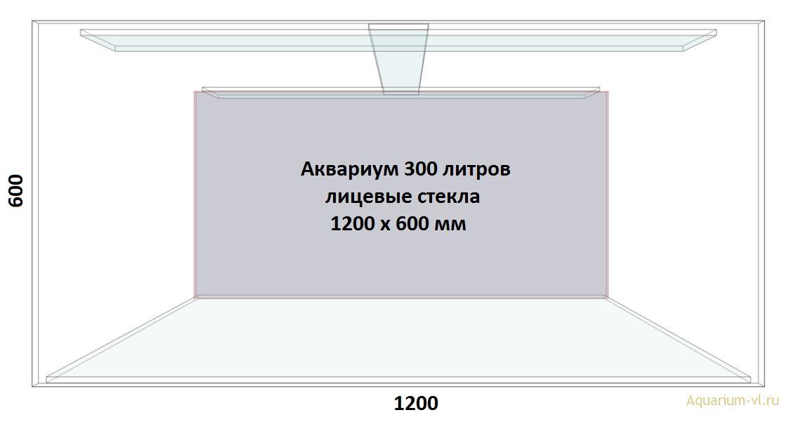 Лицевые стекла, аквариум 300 л