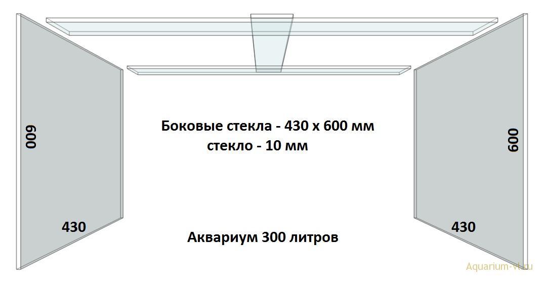 Лицевые стекла, аквариум 300 литров