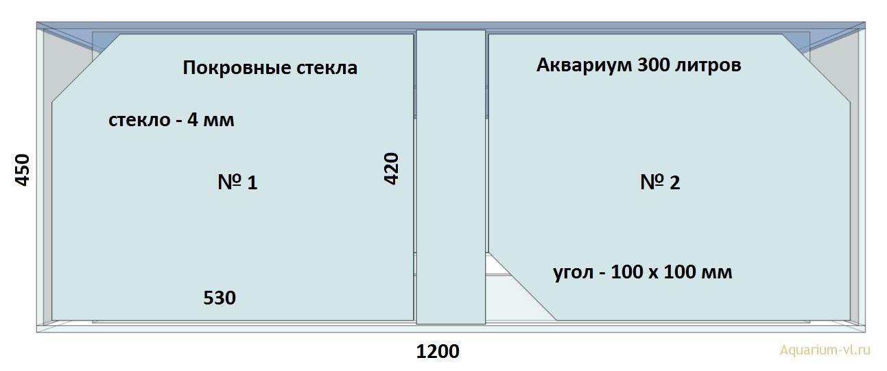 Размеры для покровного стекла