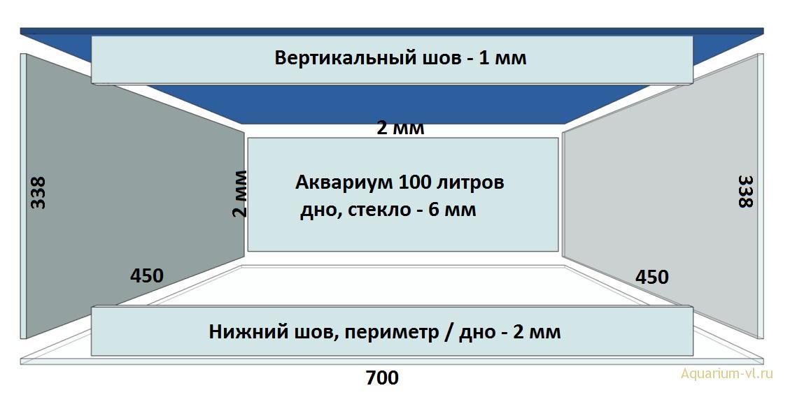 Схема сборки аквариума 100 литров