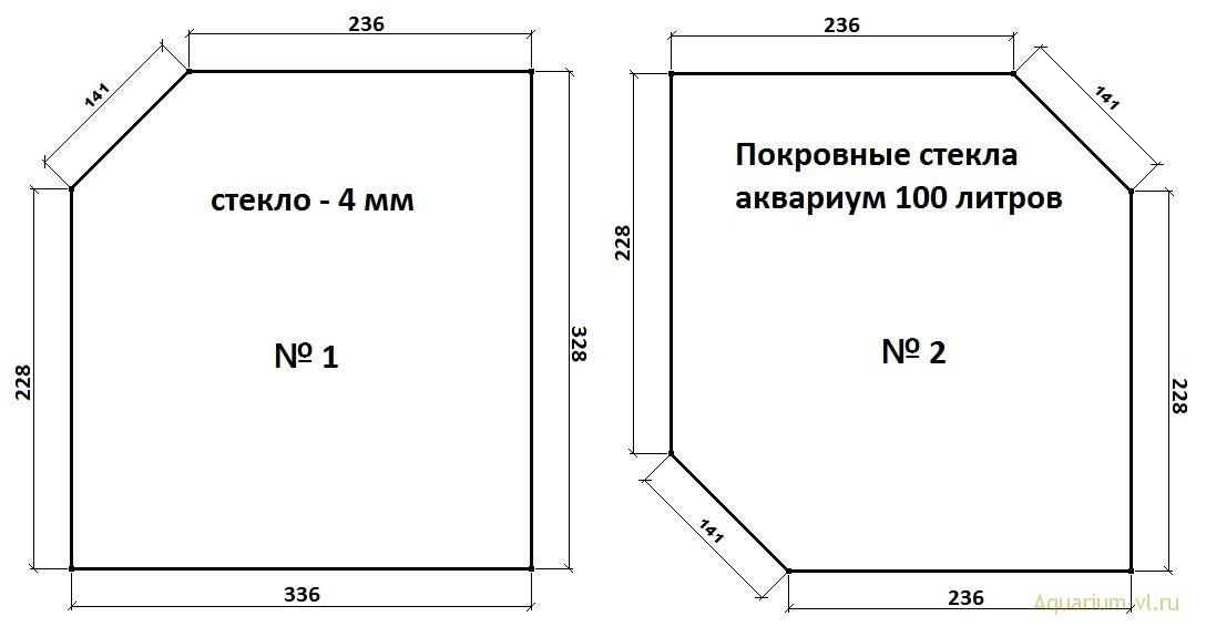 Размеры покровного стекла