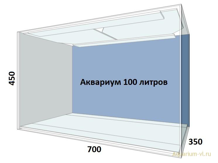 Аквариум 100 л цена, размеры