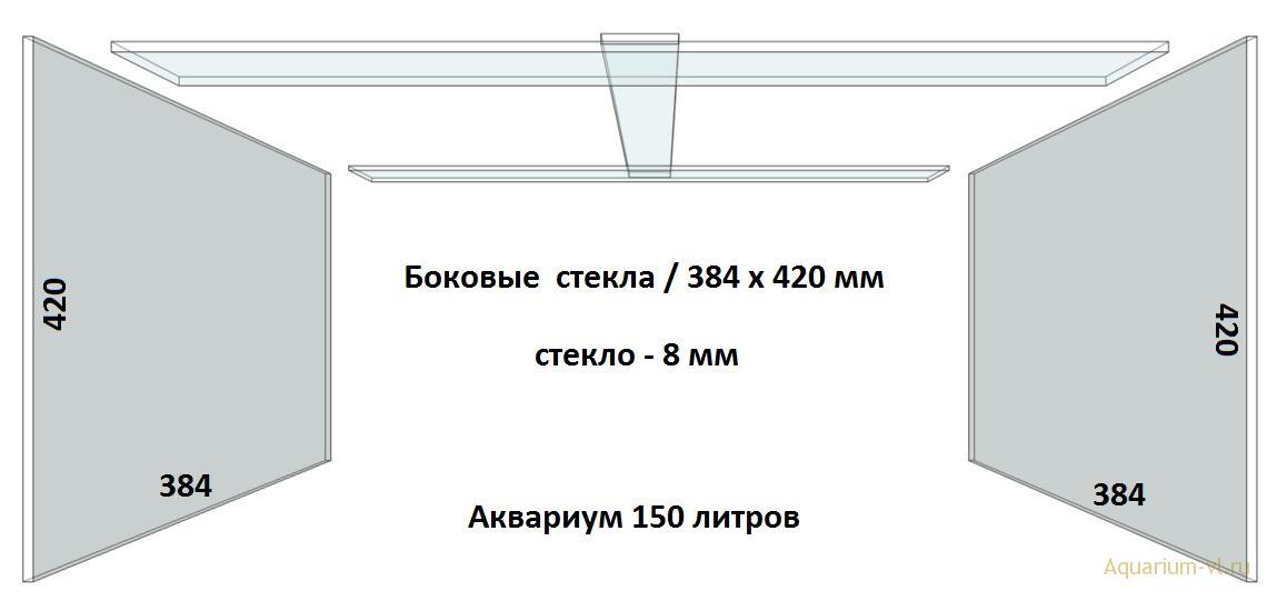 Размеры, боковые стенки