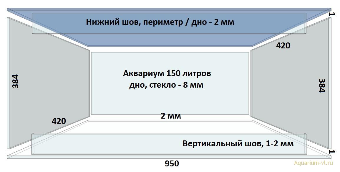 Сборка аквариум 150 литров