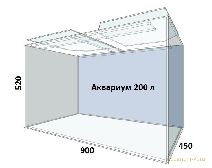 Аквариум 200 литров размеры