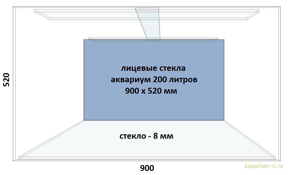 Лицевые стекла размеры