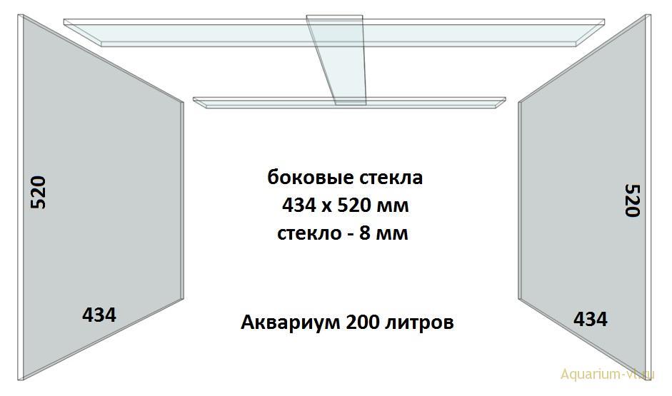 Размеры для боковых стенок