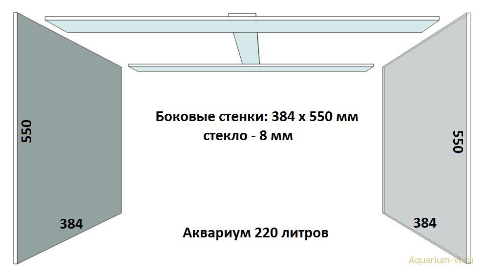 Размеры стекла для сборки аквариума