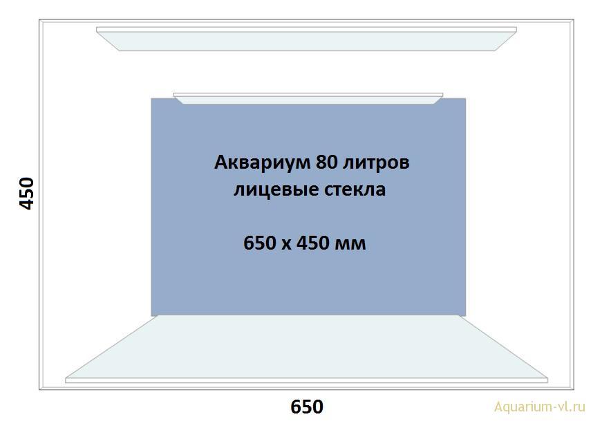 Лицевые стекла аквариум 80 л