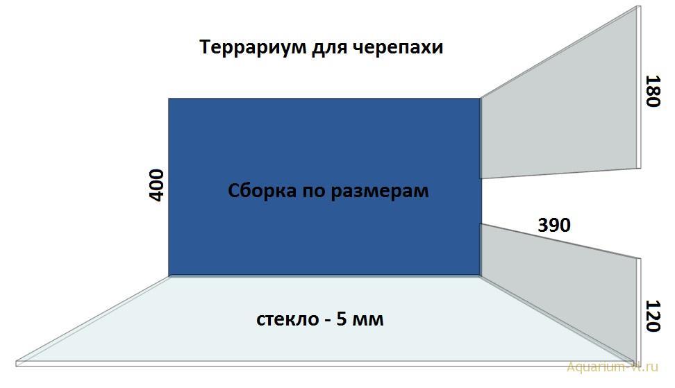 Террариум 110 литров сборка