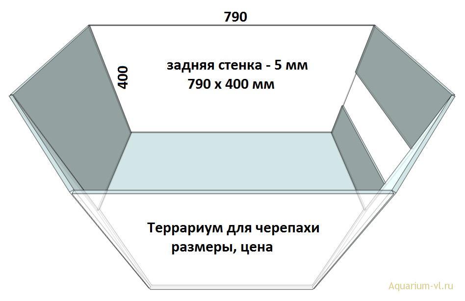 Размеры задняя стенка террариума