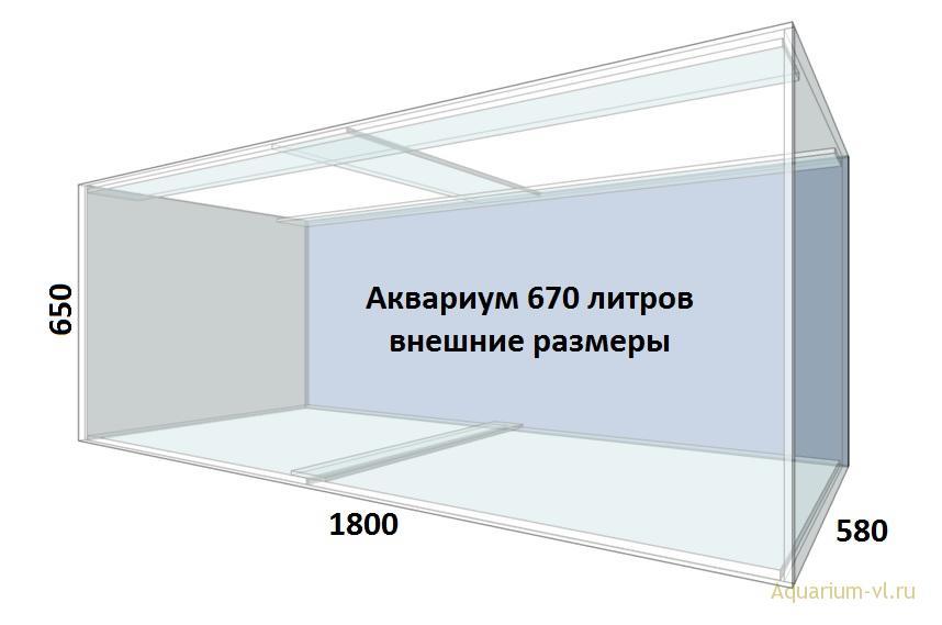 Аквариум 670 литров